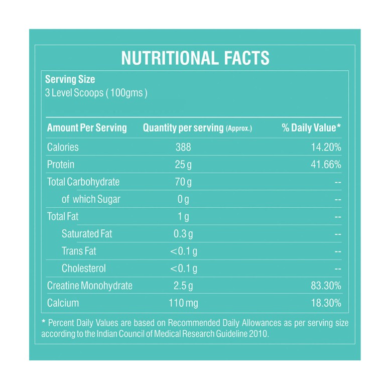 Big Muscles Nutritional Facts