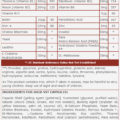 HealthAid-Hair-Vit-Unflavoured-30-capsules nutritional facts