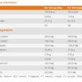 Tara-Nutricare-Enerzii-Xtreme-1.4-lb supplements facts