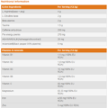 Tara Nutricare Pre Workout, 0.55 lb supplements facts