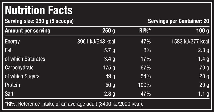 Gainner Nutrition Facts