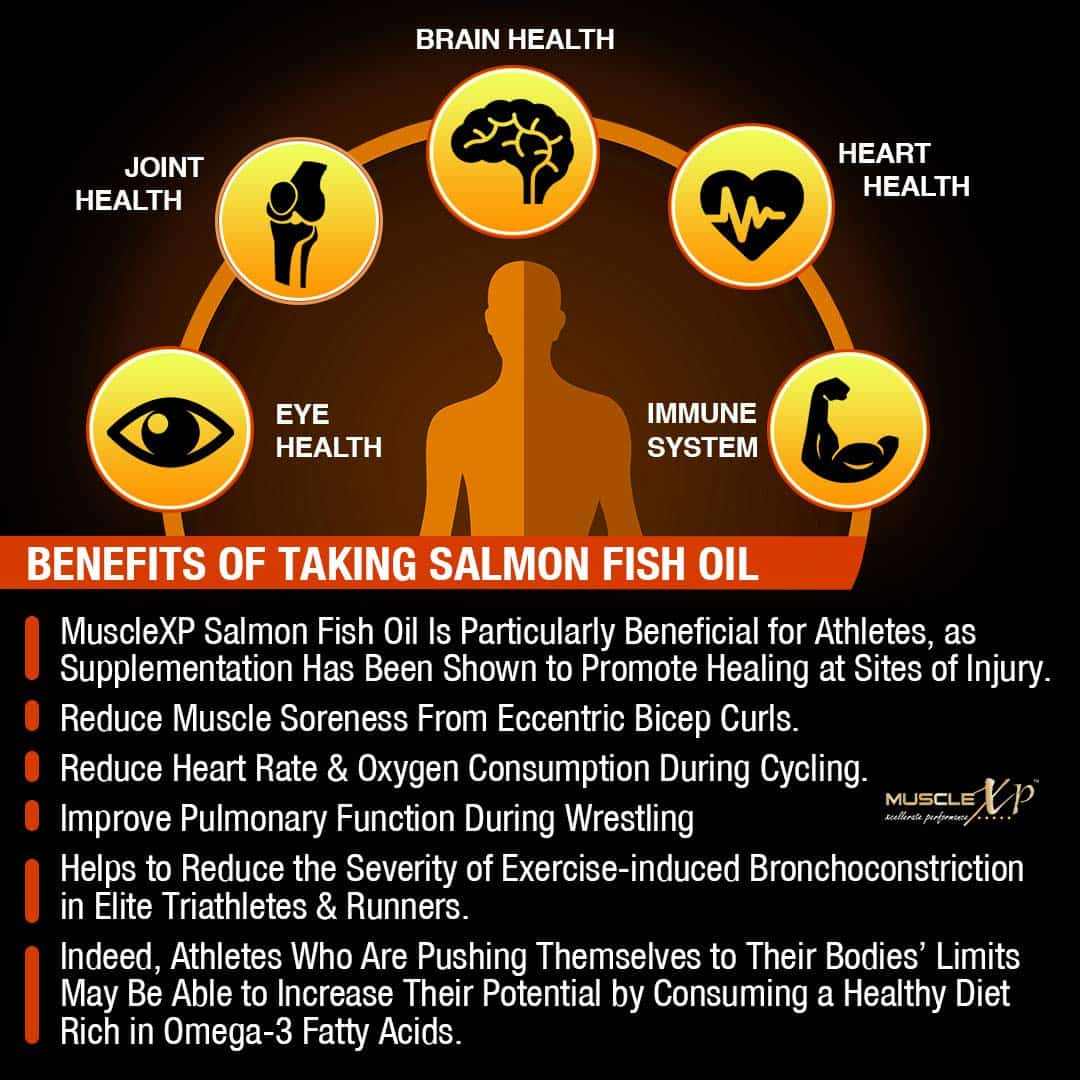 MuscleXP-Salmon-Fish-Oil-1000mg-60-Enteric-Coated-Softgels5