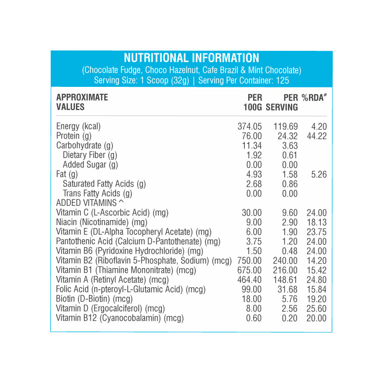 Healthxp-Whey-Gold_4kg-3